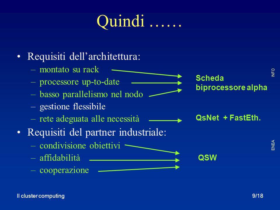 Il cluster computing ENEA INFO 9/18 Requisiti dell'architettura: –montato su rack –processore up-to-date –basso parallelismo nel nodo –gestione flessibile –rete adeguata alle necessità Requisiti del partner industriale: –condivisione obiettivi –affidabilità –cooperazione Scheda biprocessore alpha Quindi …… QSW QsNet + FastEth.