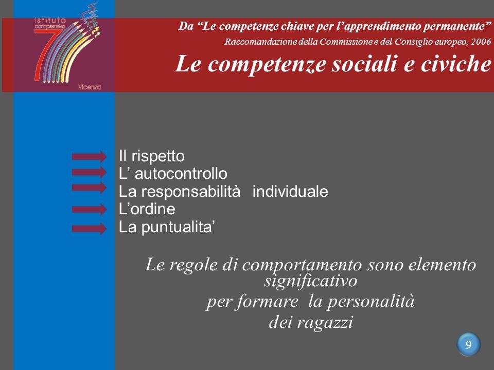 Da Le competenze chiave per l'apprendimento permanente Raccomandazione della Commissione e del Consiglio europeo, 2006 Le competenze sociali e civiche 9 Il rispetto L' autocontrollo La responsabilità individuale L'ordine La puntualita' Le regole di comportamento sono elemento significativo per formare la personalità dei ragazzi