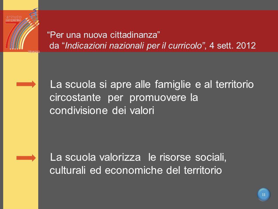 11 Per una nuova cittadinanza da Indicazioni nazionali per il curricolo , 4 sett.
