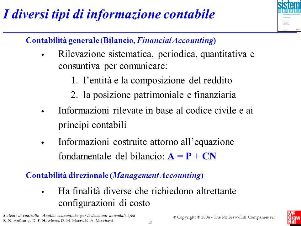 15 Sistemi di controllo- Analisi economiche per le decisioni aziendali 2/ed R. N. Anthony, D. F. Hawkins, D. M. Macrì, K. A. Merchant © Copyright © 20