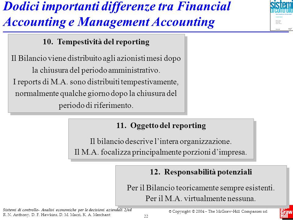 22 Sistemi di controllo- Analisi economiche per le decisioni aziendali 2/ed R. N. Anthony, D. F. Hawkins, D. M. Macrì, K. A. Merchant © Copyright © 20