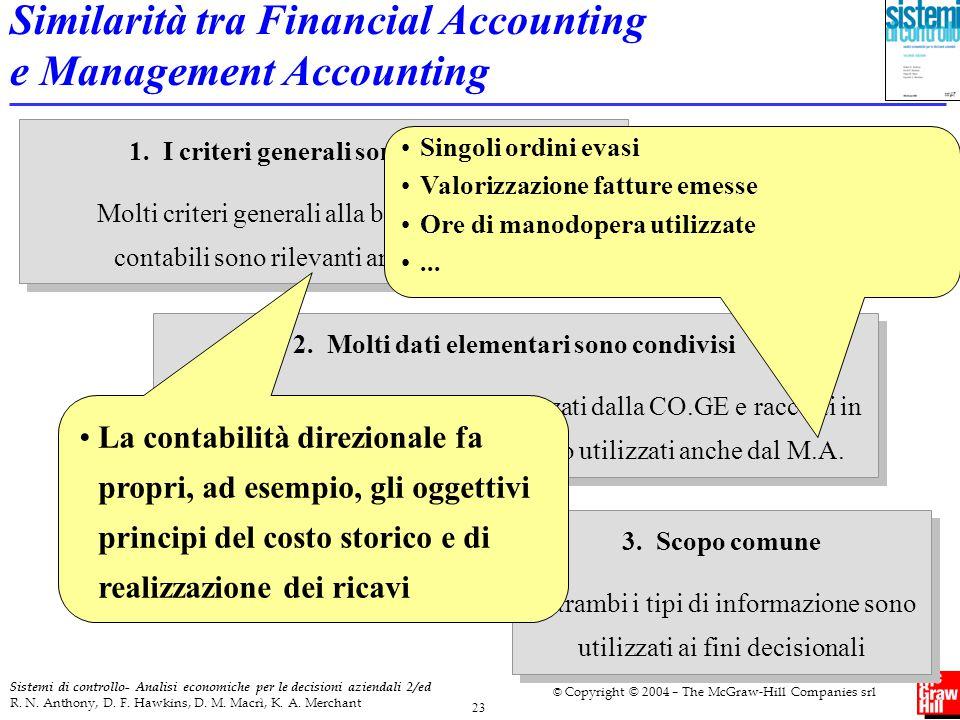 23 Sistemi di controllo- Analisi economiche per le decisioni aziendali 2/ed R. N. Anthony, D. F. Hawkins, D. M. Macrì, K. A. Merchant © Copyright © 20