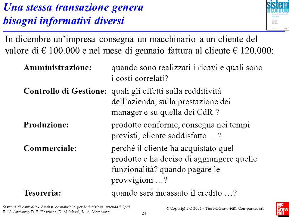 24 Sistemi di controllo- Analisi economiche per le decisioni aziendali 2/ed R. N. Anthony, D. F. Hawkins, D. M. Macrì, K. A. Merchant © Copyright © 20