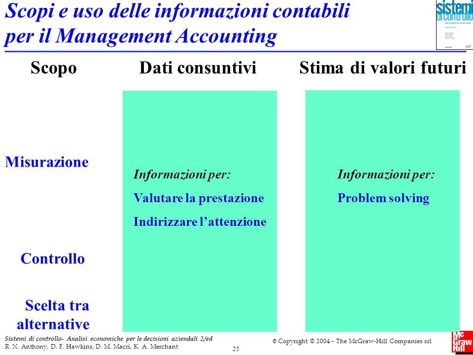 25 Sistemi di controllo- Analisi economiche per le decisioni aziendali 2/ed R. N. Anthony, D. F. Hawkins, D. M. Macrì, K. A. Merchant © Copyright © 20