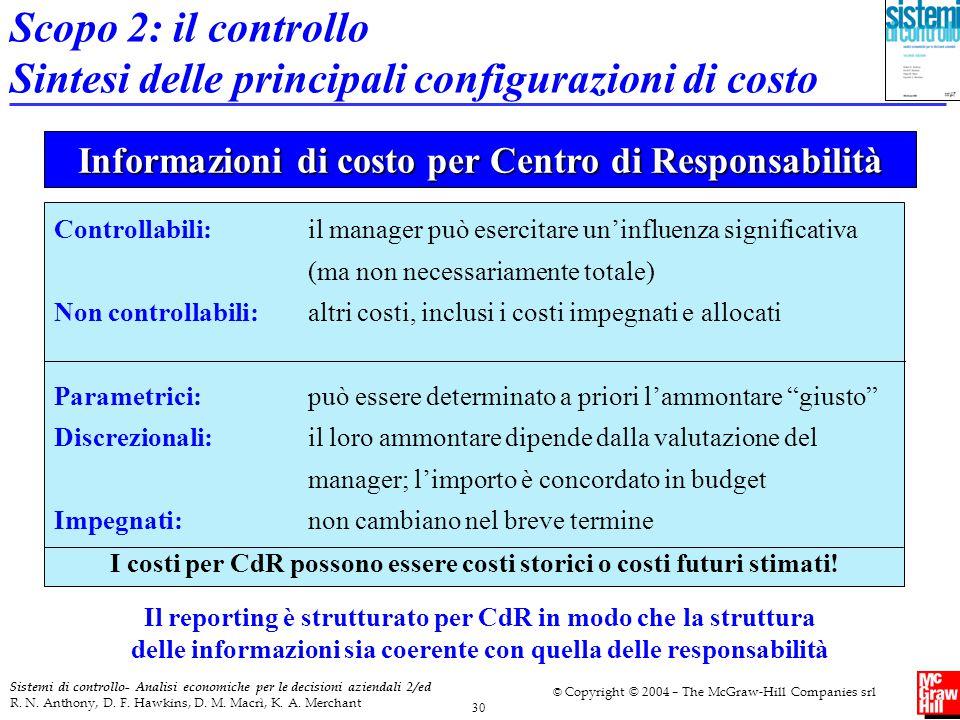 30 Sistemi di controllo- Analisi economiche per le decisioni aziendali 2/ed R. N. Anthony, D. F. Hawkins, D. M. Macrì, K. A. Merchant © Copyright © 20