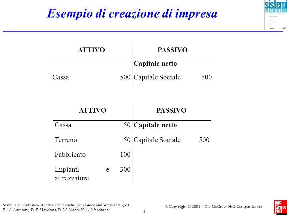 4 Sistemi di controllo- Analisi economiche per le decisioni aziendali 2/ed R. N. Anthony, D. F. Hawkins, D. M. Macrì, K. A. Merchant © Copyright © 200