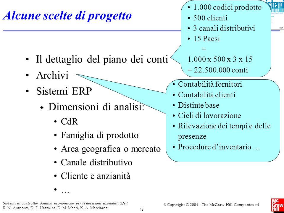43 Sistemi di controllo- Analisi economiche per le decisioni aziendali 2/ed R. N. Anthony, D. F. Hawkins, D. M. Macrì, K. A. Merchant © Copyright © 20