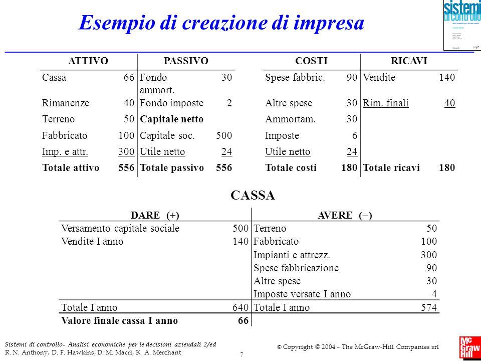 7 Sistemi di controllo- Analisi economiche per le decisioni aziendali 2/ed R. N. Anthony, D. F. Hawkins, D. M. Macrì, K. A. Merchant © Copyright © 200