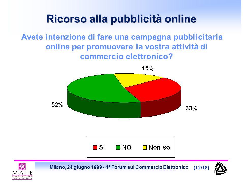 Milano, 24 giugno 1999 - 4° Forum sul Commercio Elettronico (12/18) Ricorso alla pubblicità online Avete intenzione di fare una campagna pubblicitaria online per promuovere la vostra attività di commercio elettronico
