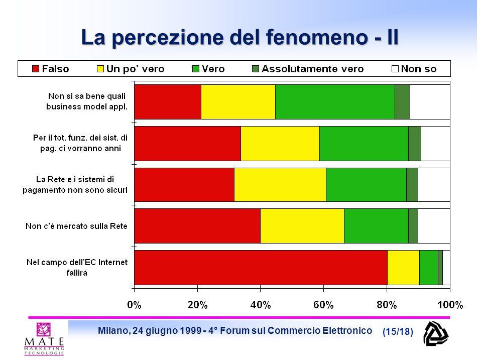 Milano, 24 giugno 1999 - 4° Forum sul Commercio Elettronico (15/18) La percezione del fenomeno - II