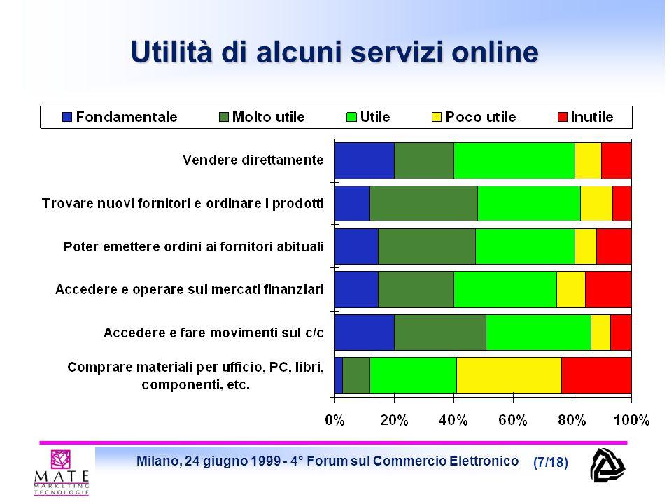 Milano, 24 giugno 1999 - 4° Forum sul Commercio Elettronico (7/18) Utilità di alcuni servizi online
