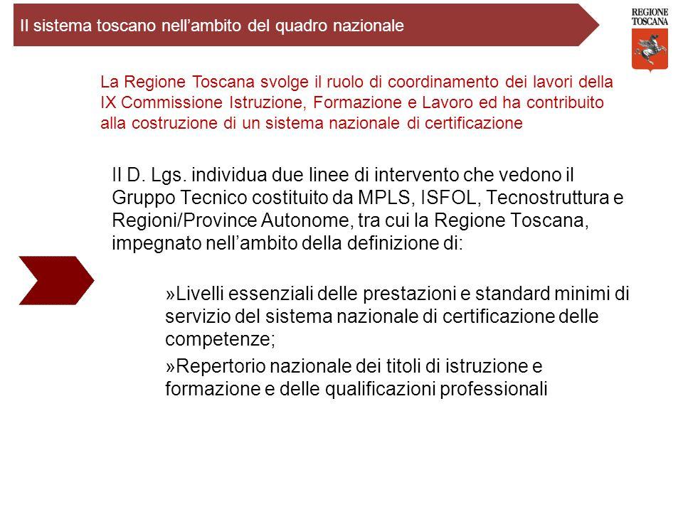 Il D. Lgs. individua due linee di intervento che vedono il Gruppo Tecnico costituito da MPLS, ISFOL, Tecnostruttura e Regioni/Province Autonome, tra c