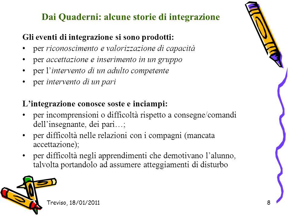 Treviso, 18/01/20119 La storia di Ahmad Italia brutto