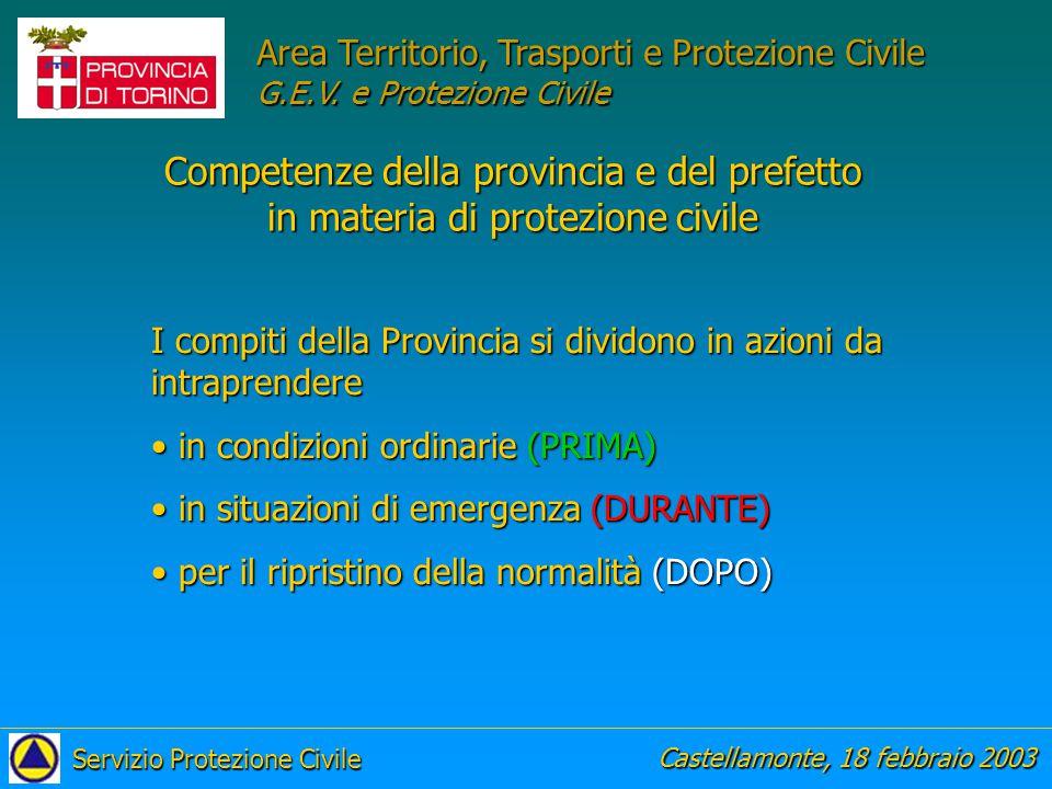 I compiti della Provincia si dividono in azioni da intraprendere in condizioni ordinarie (PRIMA) in condizioni ordinarie (PRIMA) in situazioni di emergenza (DURANTE) in situazioni di emergenza (DURANTE) per il ripristino della normalità (DOPO) per il ripristino della normalità (DOPO) Competenze della provincia e del prefetto in materia di protezione civile Castellamonte, 18 febbraio 2003 Servizio Protezione Civile Area Territorio, Trasporti e Protezione Civile G.E.V.