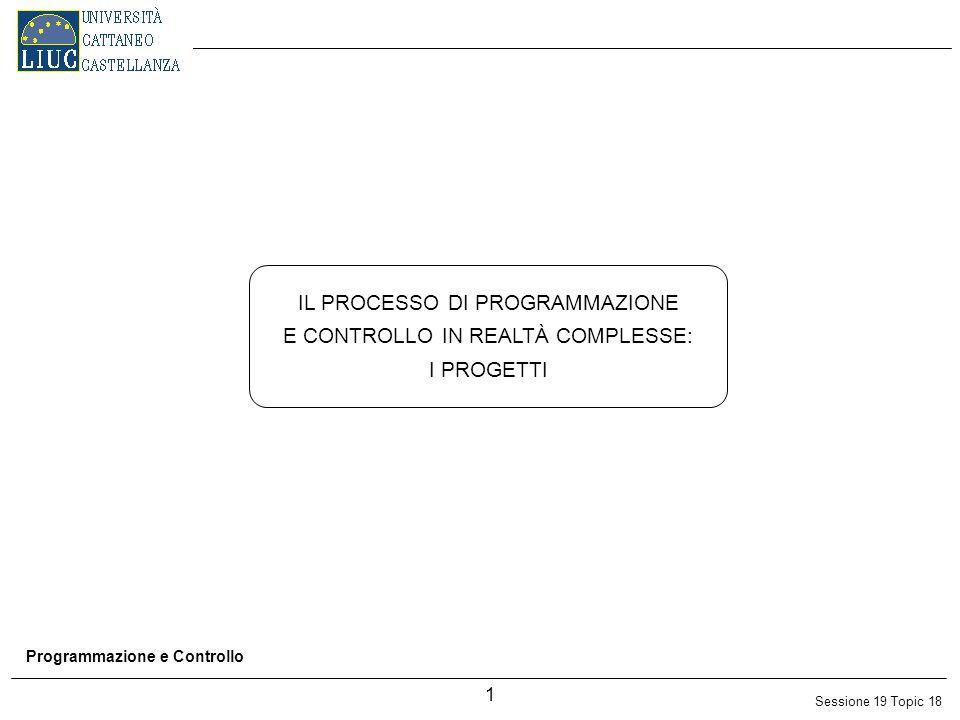 Sessione 19 Topic 18 1 IL PROCESSO DI PROGRAMMAZIONE E CONTROLLO IN REALTÀ COMPLESSE: I PROGETTI Programmazione e Controllo