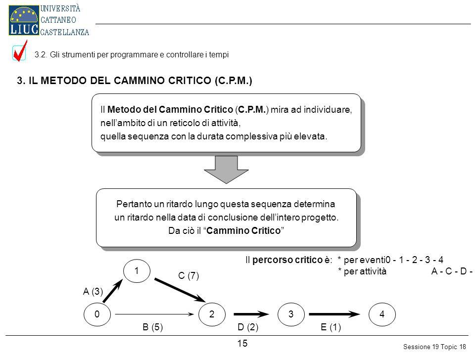 Sessione 19 Topic 18 15 3.IL METODO DEL CAMMINO CRITICO (C.P.M.) 3.2.
