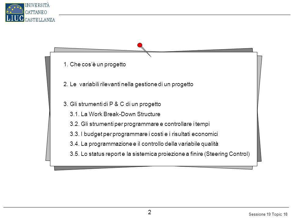 Sessione 19 Topic 18 Diagramma a barre Attività 255075 A I D D' C B E F G H K L 32Giorni