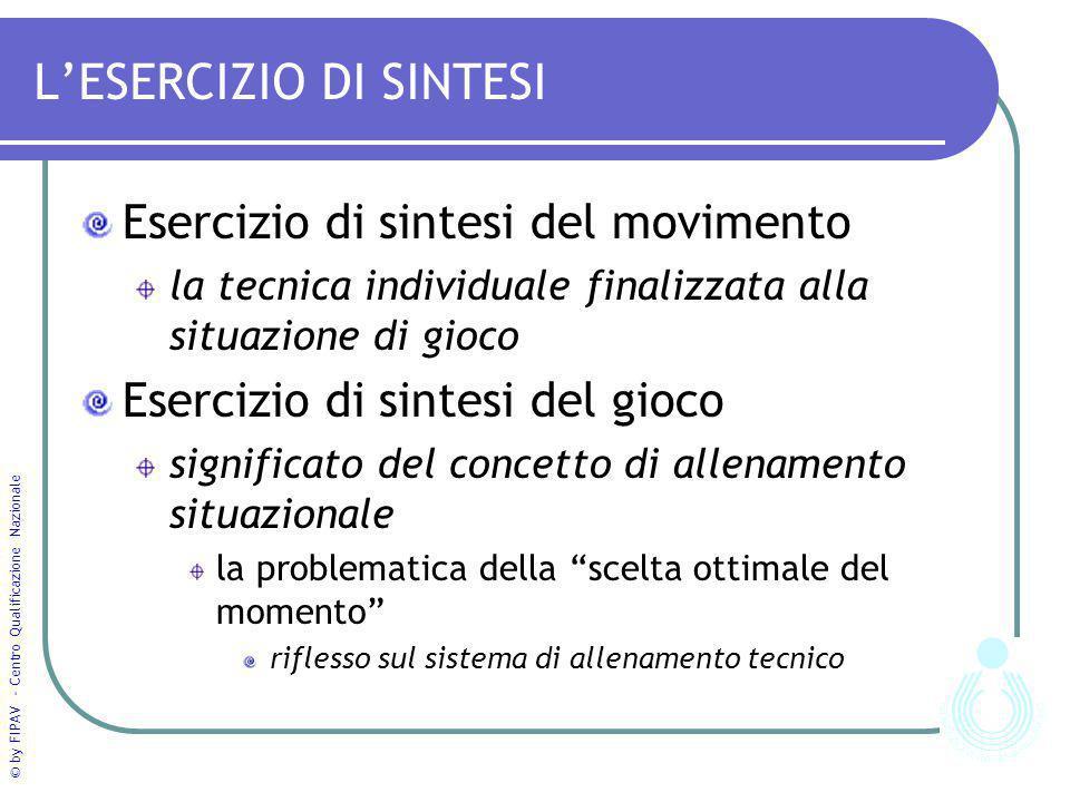 © by FIPAV - Centro Qualificazione Nazionale L'ESERCIZIO DI SINTESI Esercizio di sintesi del movimento la tecnica individuale finalizzata alla situazi