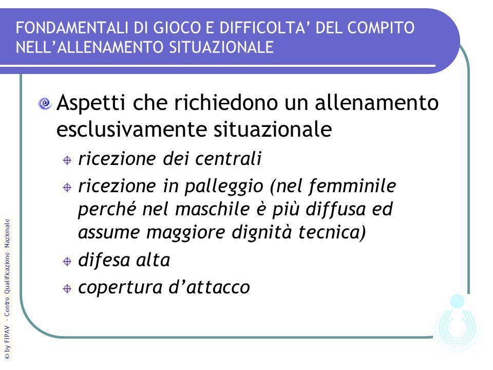 © by FIPAV - Centro Qualificazione Nazionale FONDAMENTALI DI GIOCO E DIFFICOLTA' DEL COMPITO NELL'ALLENAMENTO SITUAZIONALE Aspetti che richiedono un a
