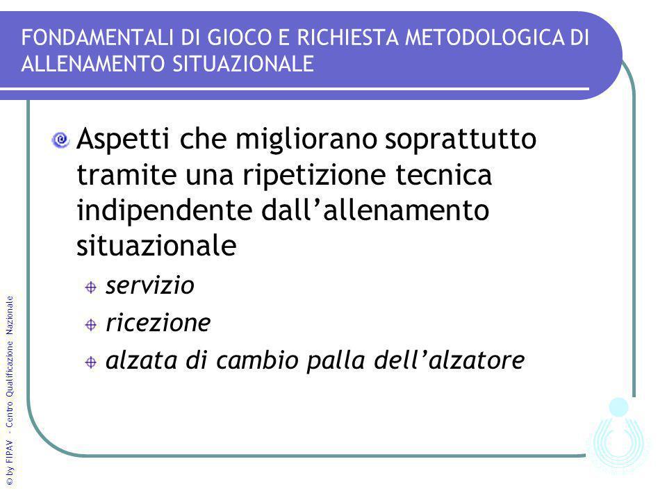 © by FIPAV - Centro Qualificazione Nazionale FONDAMENTALI DI GIOCO E RICHIESTA METODOLOGICA DI ALLENAMENTO SITUAZIONALE Aspetti che migliorano sopratt