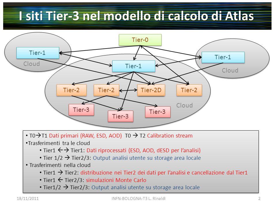 18/11/2011INFN-BOLOGNA-T3 L. Rinaldi13