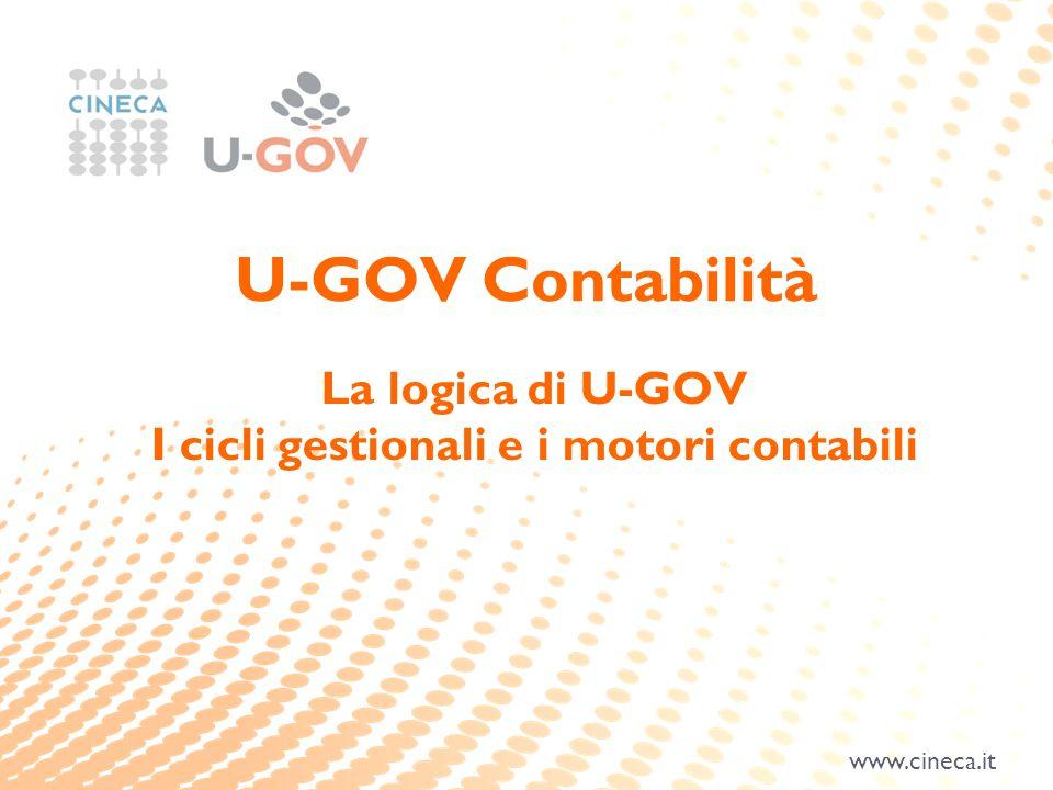 www.cineca.it La logica di U-GOV I cicli gestionali e i motori contabili U-GOV Contabilità