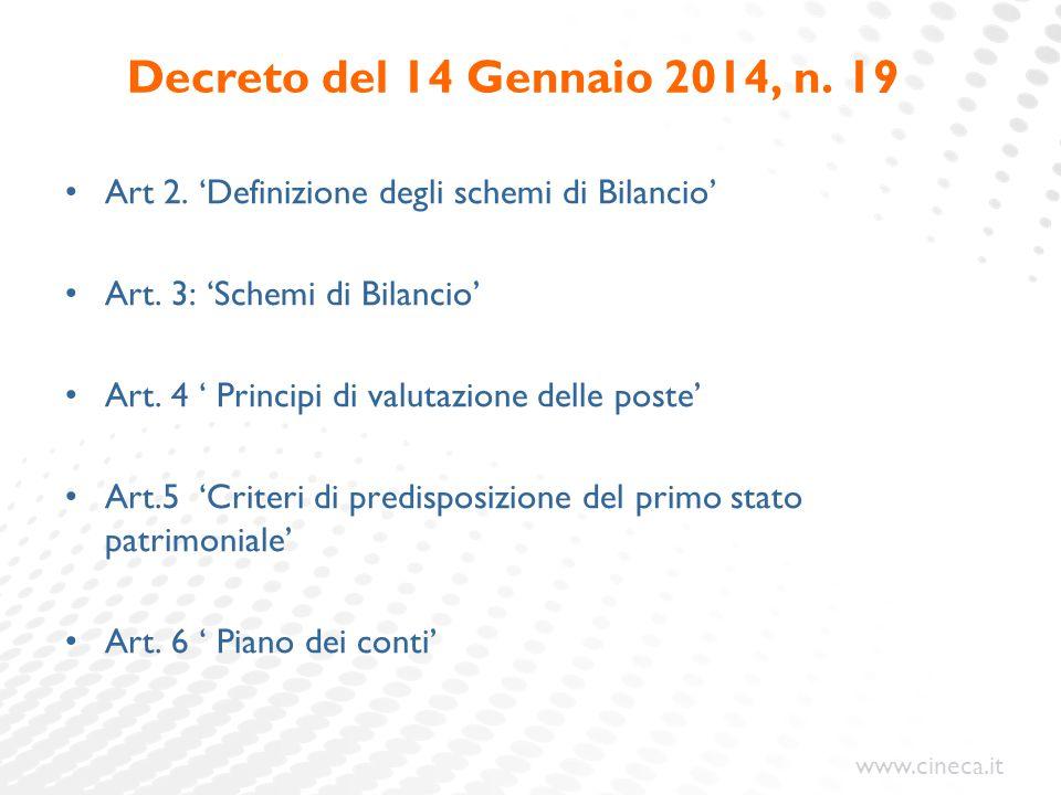 www.cineca.it Decreto del 14 Gennaio 2014, n. 19 Art 2. 'Definizione degli schemi di Bilancio' Art. 3: 'Schemi di Bilancio' Art. 4 ' Principi di valut
