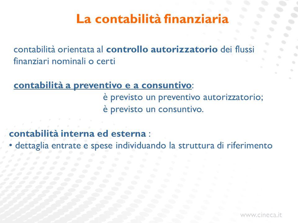 www.cineca.it contabilità a preventivo e a consuntivo: è previsto un preventivo autorizzatorio; è previsto un consuntivo. contabilità interna ed ester