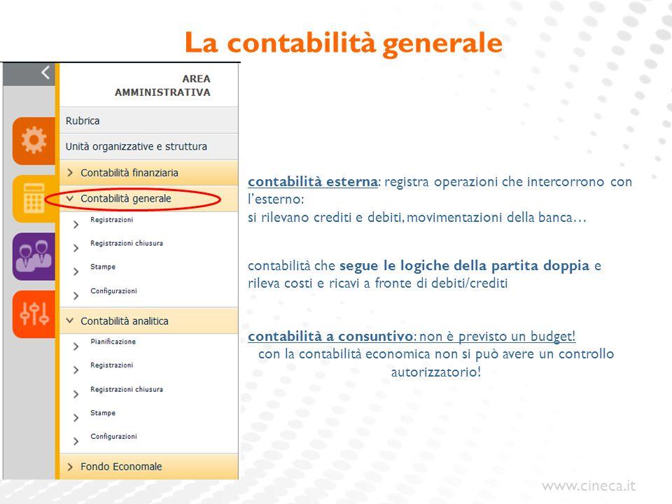 www.cineca.it contabilità che segue le logiche della partita doppia e rileva costi e ricavi a fronte di debiti/crediti contabilità a consuntivo: non è