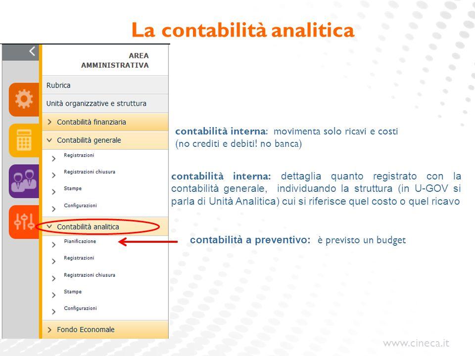 www.cineca.it contabilità interna: movimenta solo ricavi e costi (no crediti e debiti! no banca) contabilità a preventivo: è previsto un budget La con
