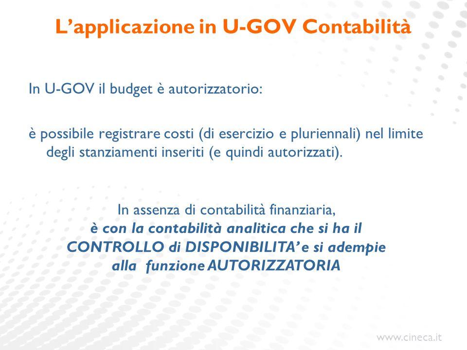 www.cineca.it L'applicazione in U-GOV Contabilità In U-GOV il budget è autorizzatorio: è possibile registrare costi (di esercizio e pluriennali) nel l