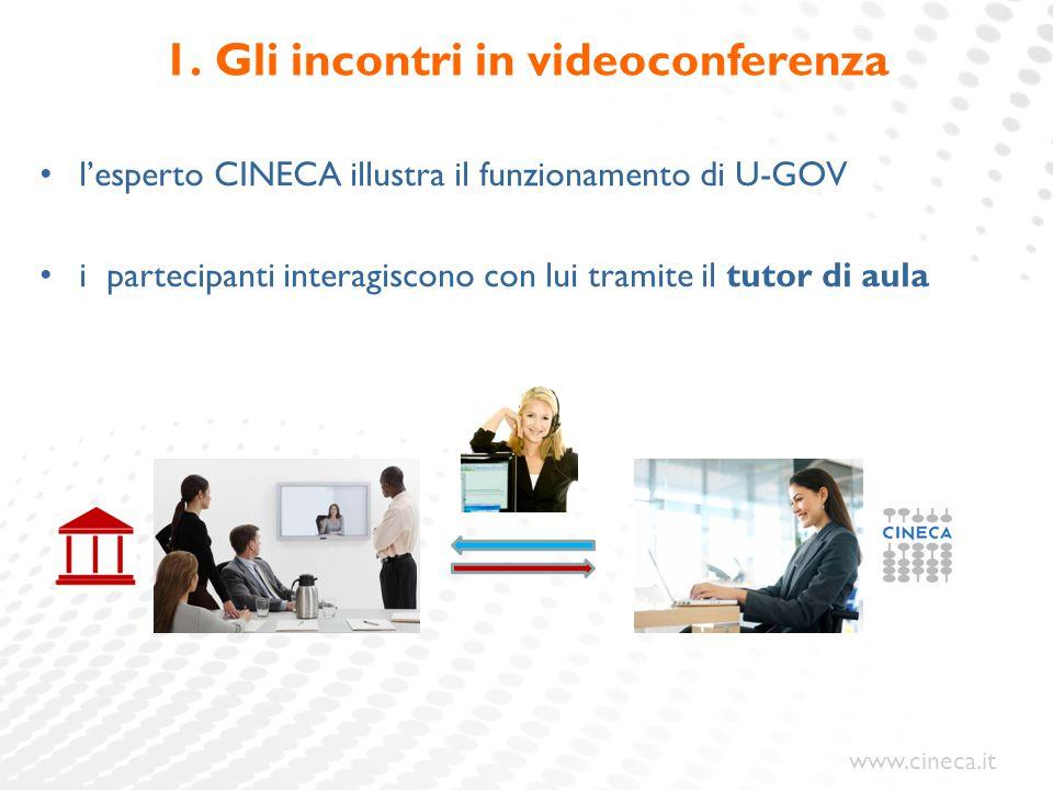 www.cineca.it 1. Gli incontri in videoconferenza l'esperto CINECA illustra il funzionamento di U-GOV i partecipanti interagiscono con lui tramite il t