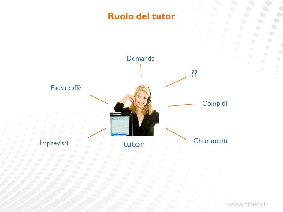 www.cineca.it Ruolo del tutor tutor Pausa caffè Compiti !! Domande ?? Imprevisti Chiarimenti