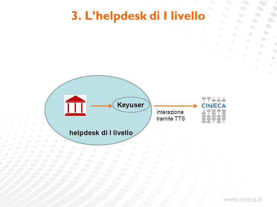 www.cineca.it helpdesk di I livello 3. L'helpdesk di I livello Keyuser interazione tramite TTS