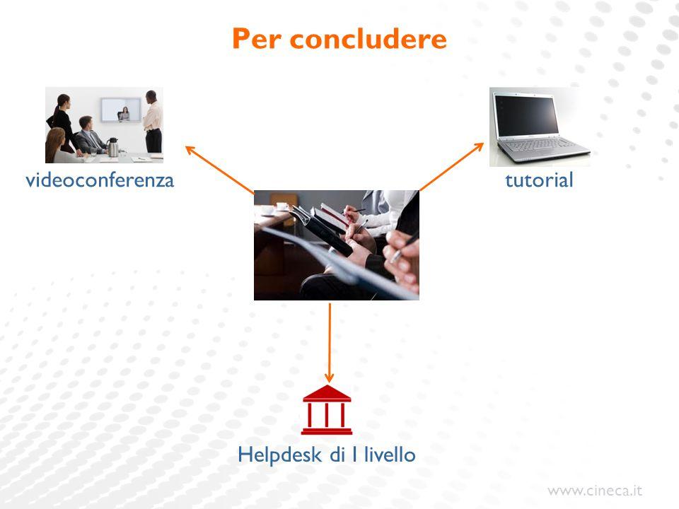 www.cineca.it Per concludere videoconferenza Helpdesk di I livello tutorial