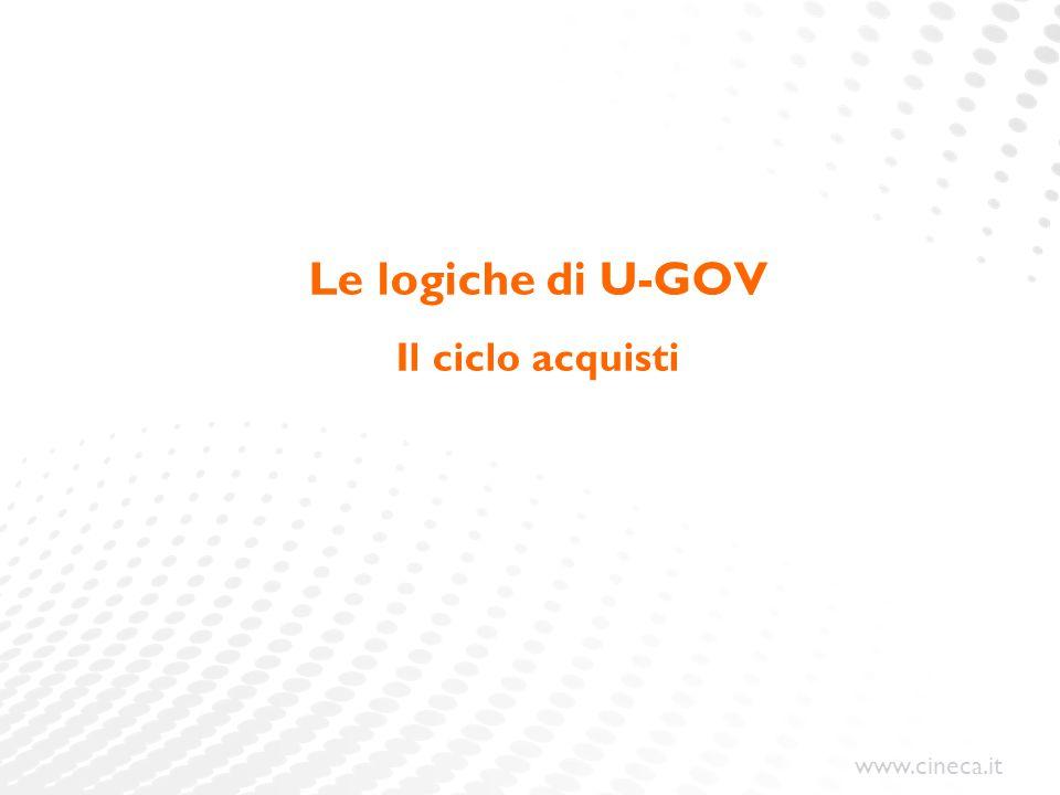 www.cineca.it Le logiche di U-GOV Il ciclo acquisti