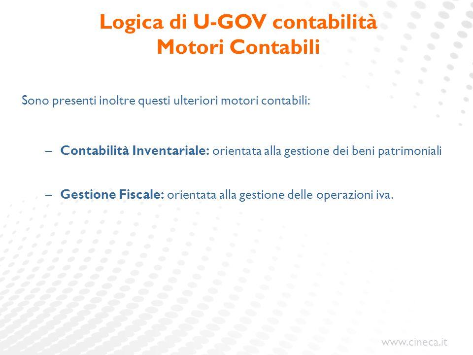 www.cineca.it Sono presenti inoltre questi ulteriori motori contabili: –Contabilità Inventariale: orientata alla gestione dei beni patrimoniali –Gesti