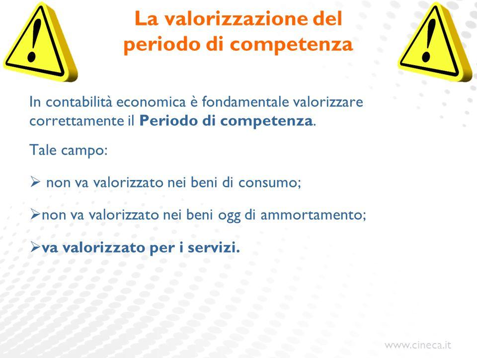 www.cineca.it La valorizzazione del periodo di competenza In contabilità economica è fondamentale valorizzare correttamente il Periodo di competenza.