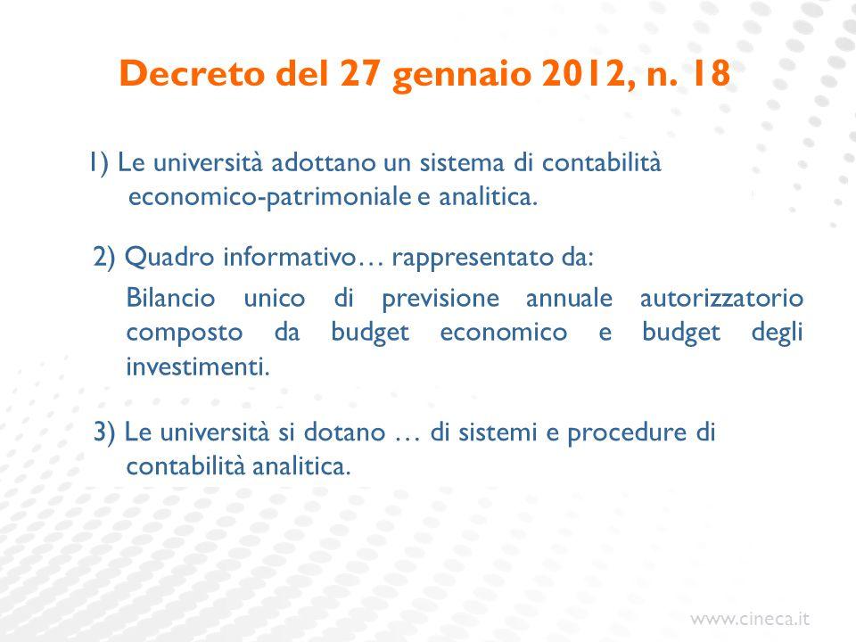 www.cineca.it Decreto del 27 gennaio 2012, n. 18 1) Le università adottano un sistema di contabilità economico-patrimoniale e analitica. 2) Quadro inf