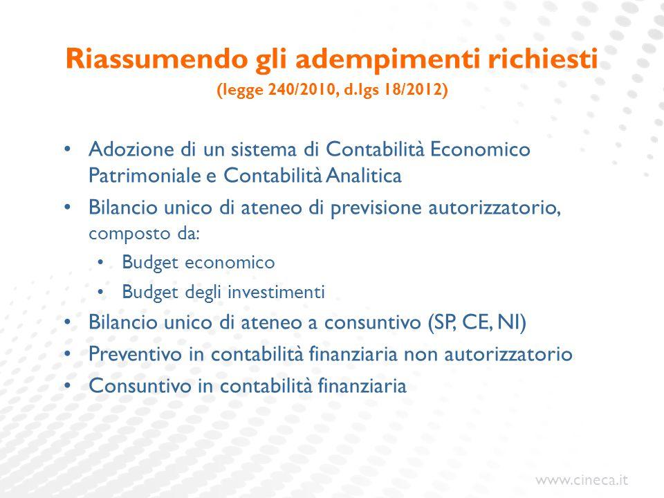 www.cineca.it Adozione di un sistema di Contabilità Economico Patrimoniale e Contabilità Analitica Bilancio unico di ateneo di previsione autorizzator