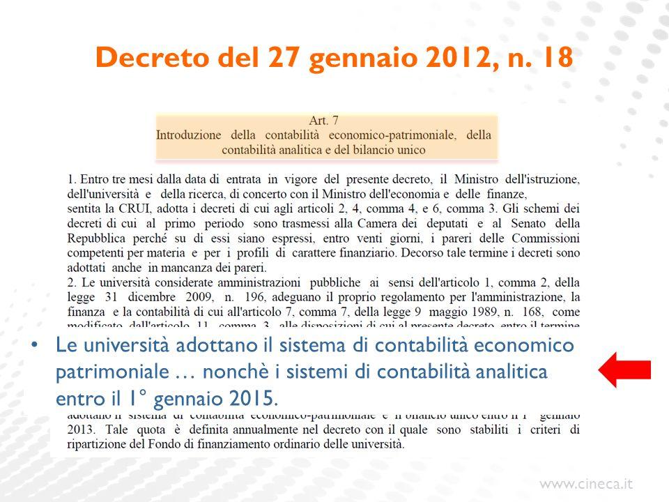 www.cineca.it Decreto del 27 gennaio 2012, n. 18 Le università adottano il sistema di contabilità economico patrimoniale … nonchè i sistemi di contabi