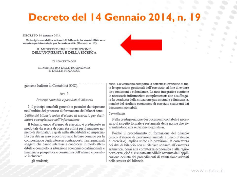 www.cineca.it Decreto del 14 Gennaio 2014, n. 19