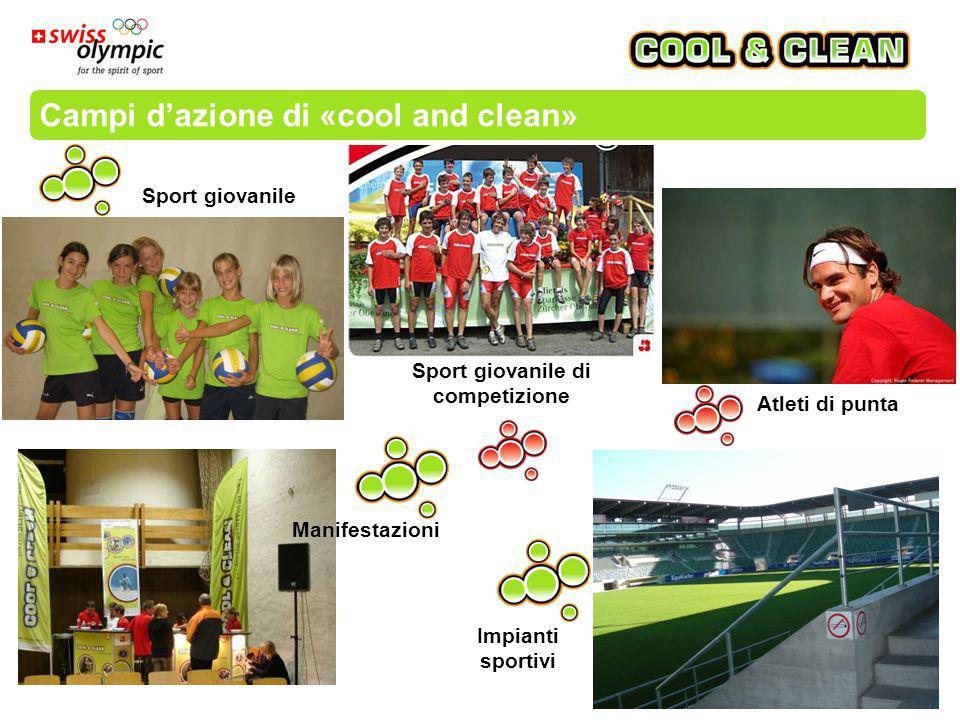 Campi d'azione di «cool and clean» Sport giovanile Manifestazioni Atleti di punta Sport giovanile di competizione Impianti sportivi