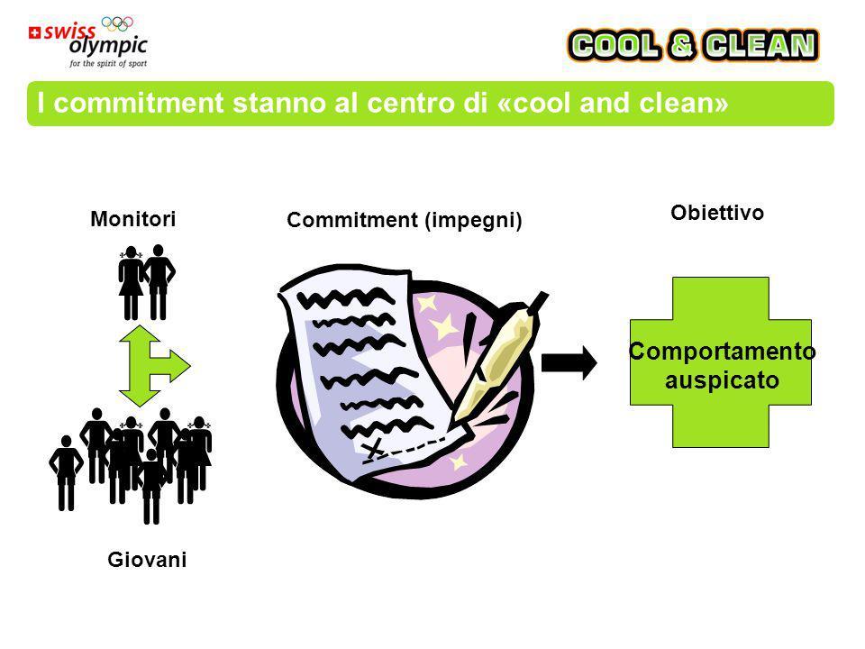   Comportamento auspicato    Commitment (impegni)   Monitori  Obiettivo Giovani I commitment stanno al centro di «cool and clean»