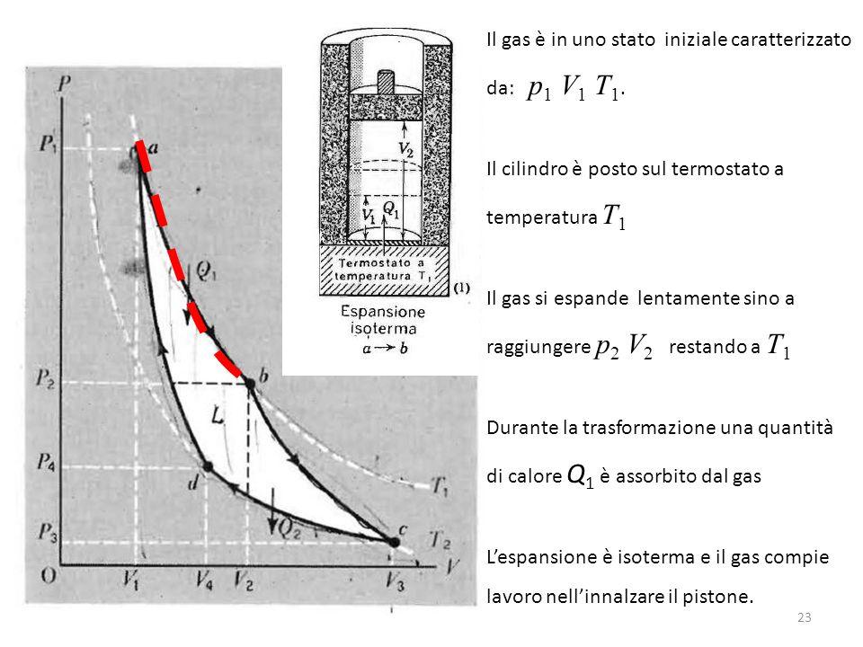 Il gas è in uno stato iniziale caratterizzato da: p 1 V 1 T 1.