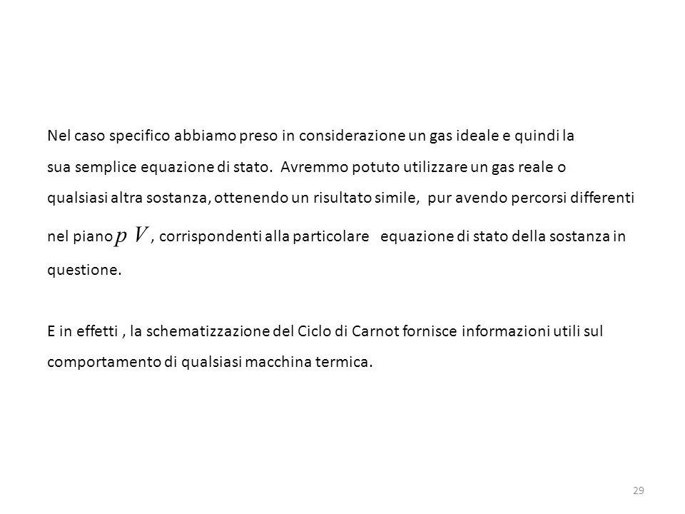 Nel caso specifico abbiamo preso in considerazione un gas ideale e quindi la sua semplice equazione di stato.