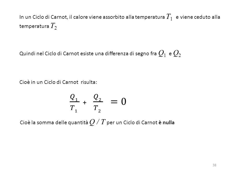 38 In un Ciclo di Carnot, il calore viene assorbito alla temperatura T 1 e viene ceduto alla temperatura T 2 Quindi nel Ciclo di Carnot esiste una differenza di segno fra Q 1 e Q 2