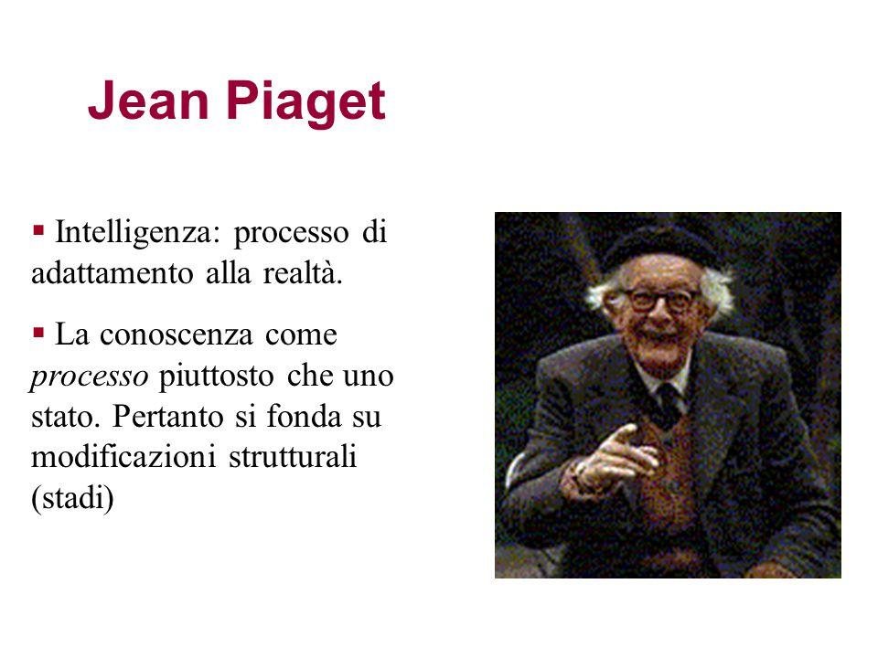 Jean Piaget  Intelligenza: processo di adattamento alla realtà.  La conoscenza come processo piuttosto che uno stato. Pertanto si fonda su modificaz