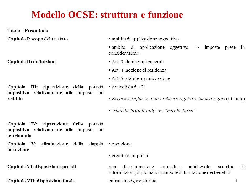 Modello OCSE: struttura e funzione Titolo – Preambolo Capitolo I: scopo del trattato ambito di applicazione soggettivo ambito di applicazione oggettiv