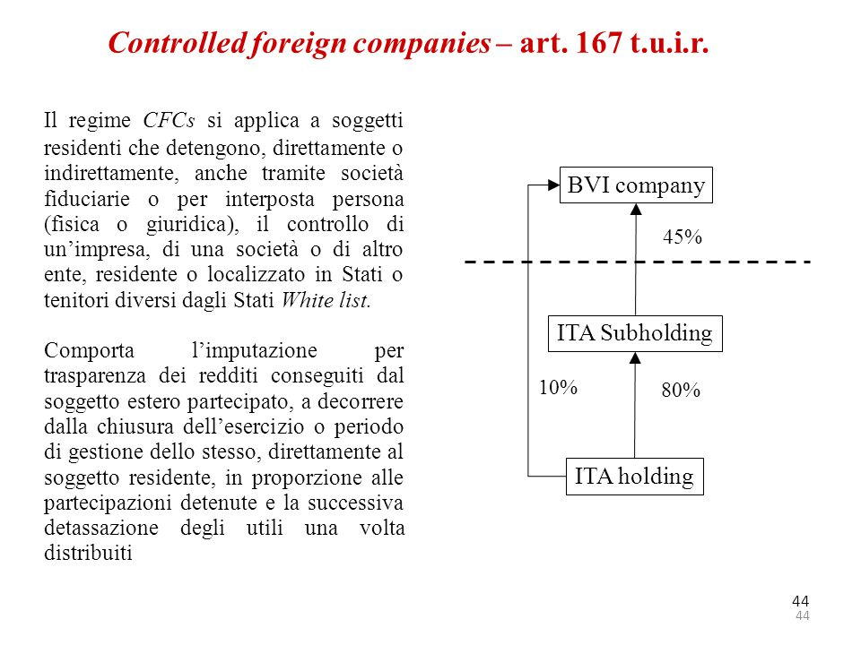 44 Controlled foreign companies – art.167 t.u.i.r.